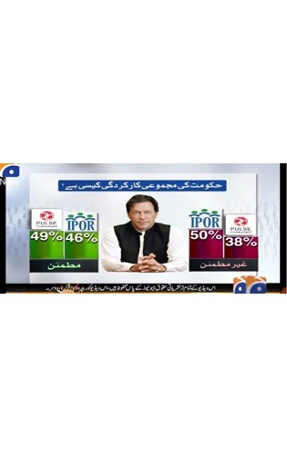 Pakistani Satisfied Overall Performance of Federal Govt.