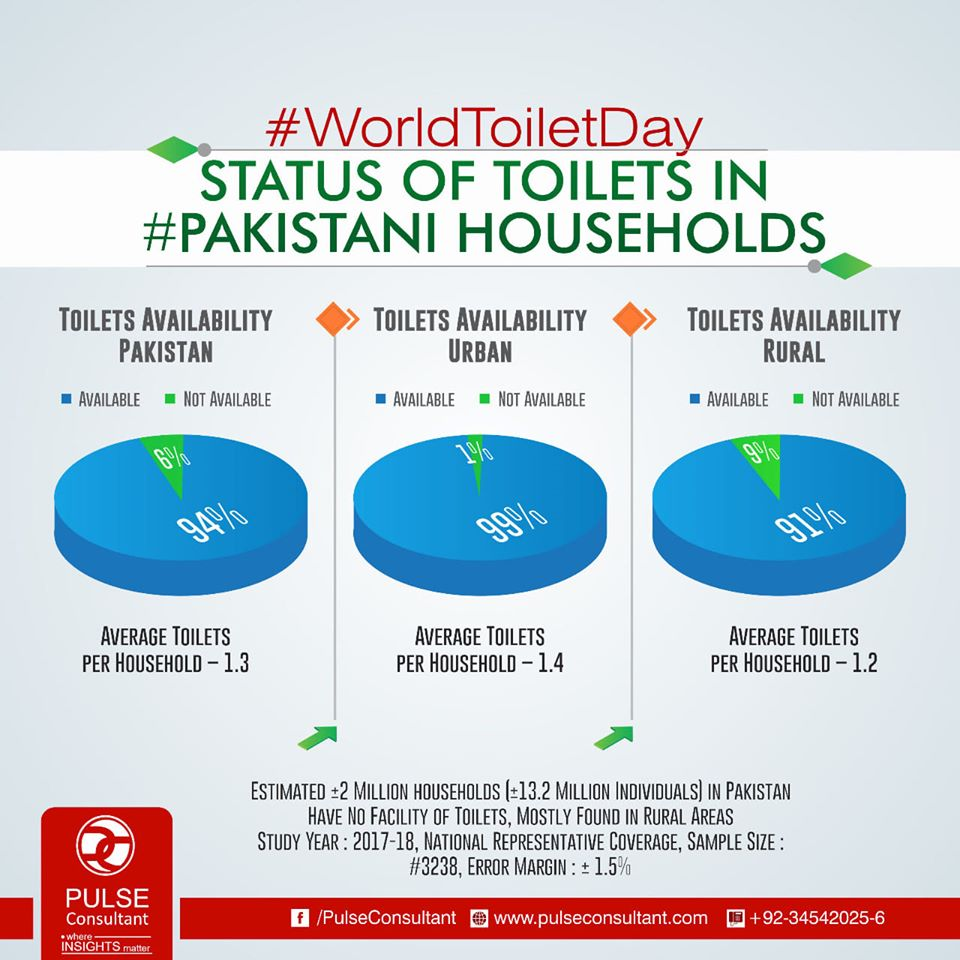 World Toilets Day